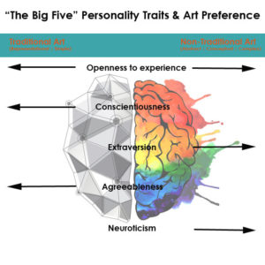 Personality-Type-and-Art