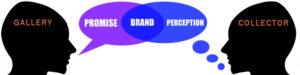 art gallery brand strategy