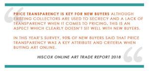 online art marketing price transparency