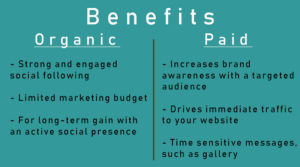 Benefits of organic vs paid art gallery advertising