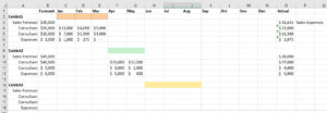 creating an art gallery sales plan
